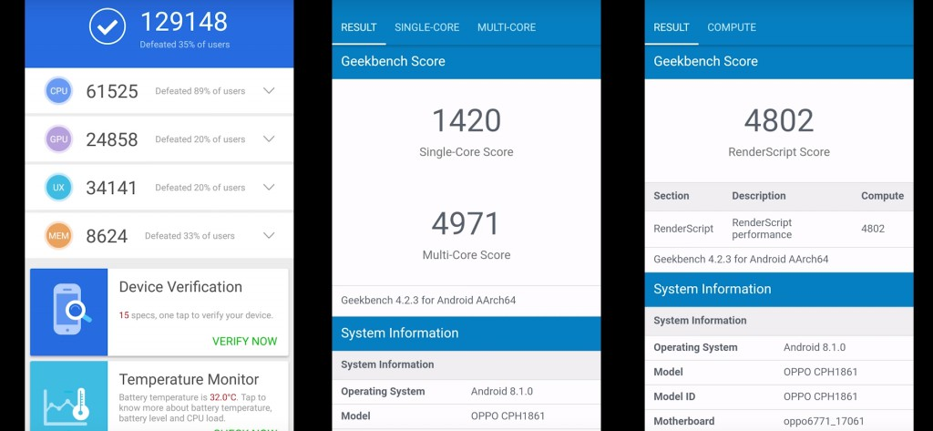Best Features of Oppo RealMe 1 – Greedytech